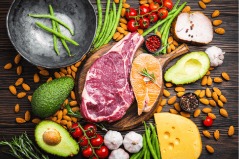 Recommended Foods For A Ketogenic Diet Plan